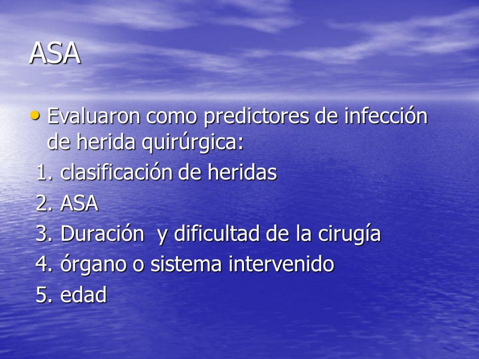 ASA Evaluaron como predictores de infección de herida quirúrgica: Evaluaron como predictores de infección de herida quirúrgica: 1. clasificación de he