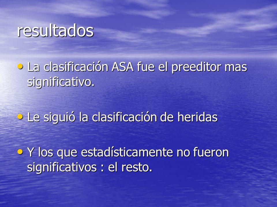 resultados La clasificación ASA fue el preeditor mas significativo. La clasificación ASA fue el preeditor mas significativo. Le siguió la clasificació