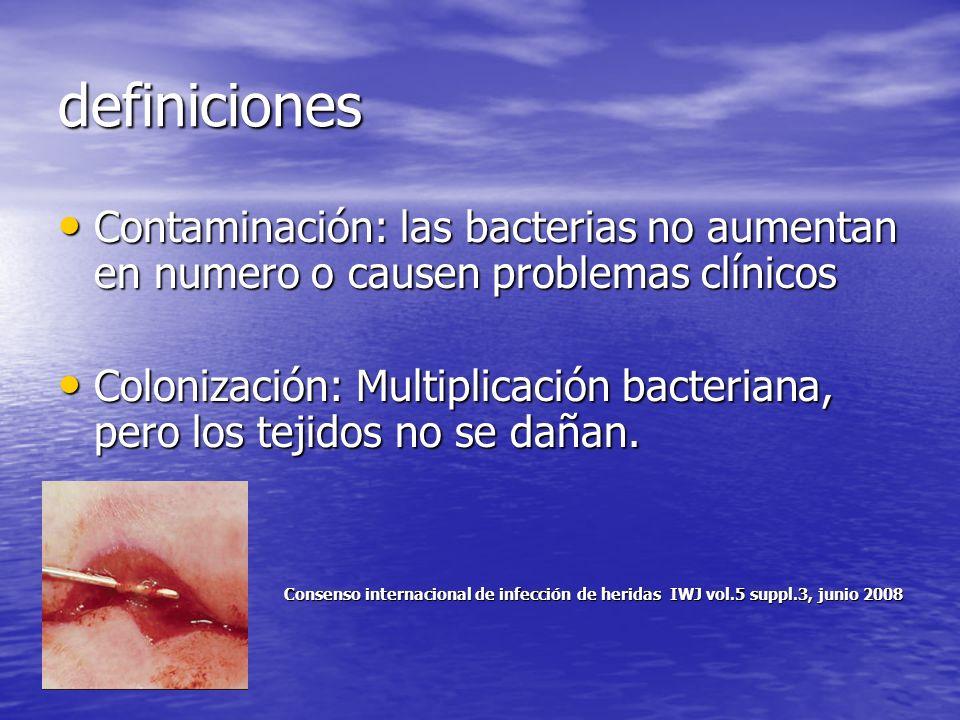 definiciones Contaminación: las bacterias no aumentan en numero o causen problemas clínicos Contaminación: las bacterias no aumentan en numero o cause