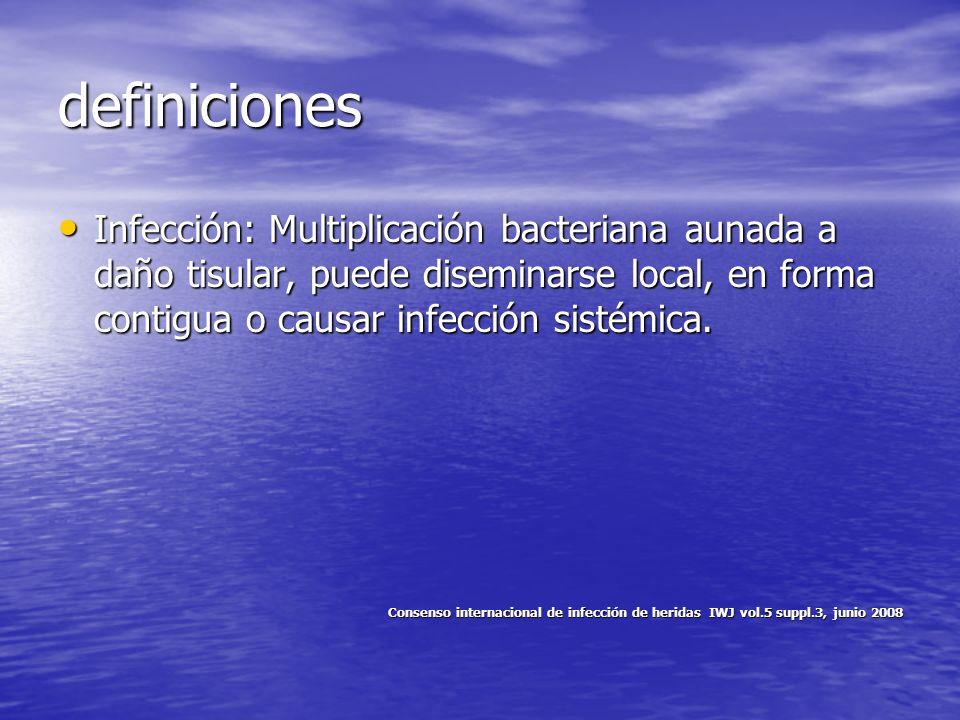 definiciones Infección: Multiplicación bacteriana aunada a daño tisular, puede diseminarse local, en forma contigua o causar infección sistémica. Infe