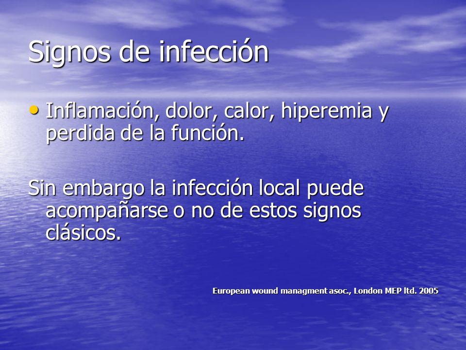 Signos de infección Inflamación, dolor, calor, hiperemia y perdida de la función. Inflamación, dolor, calor, hiperemia y perdida de la función. Sin em