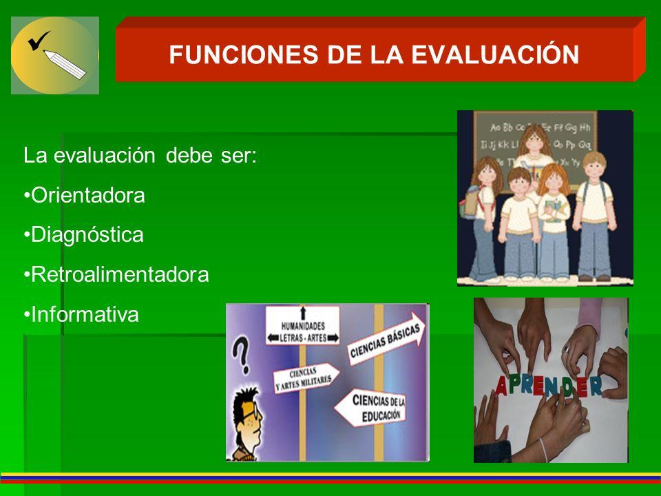 La evaluación debe ser: Orientadora Diagnóstica Retroalimentadora Informativa FUNCIONES DE LA EVALUACIÓN