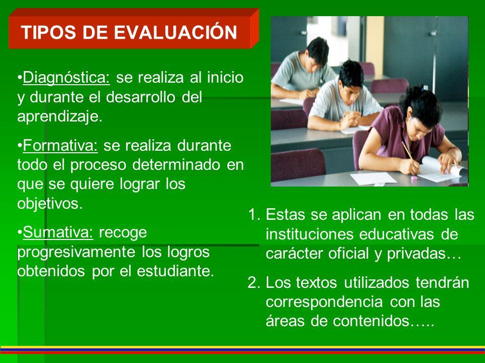 Diagnóstica: se realiza al inicio y durante el desarrollo del aprendizaje. Formativa: se realiza durante todo el proceso determinado en que se quiere