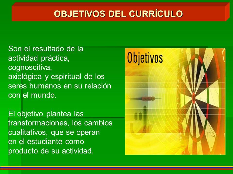 OBJETIVOS DEL CURRÍCULO Son el resultado de la actividad práctica, cognoscitiva, axiológica y espiritual de los seres humanos en su relación con el mu