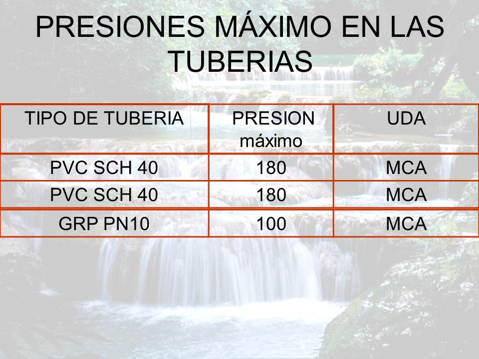PRESIONES MÁXIMO EN LAS TUBERIAS TIPO DE TUBERIA PRESION máximo UDA PVC SCH 40180MCA PVC SCH 40180MCA GRP PN10100MCA