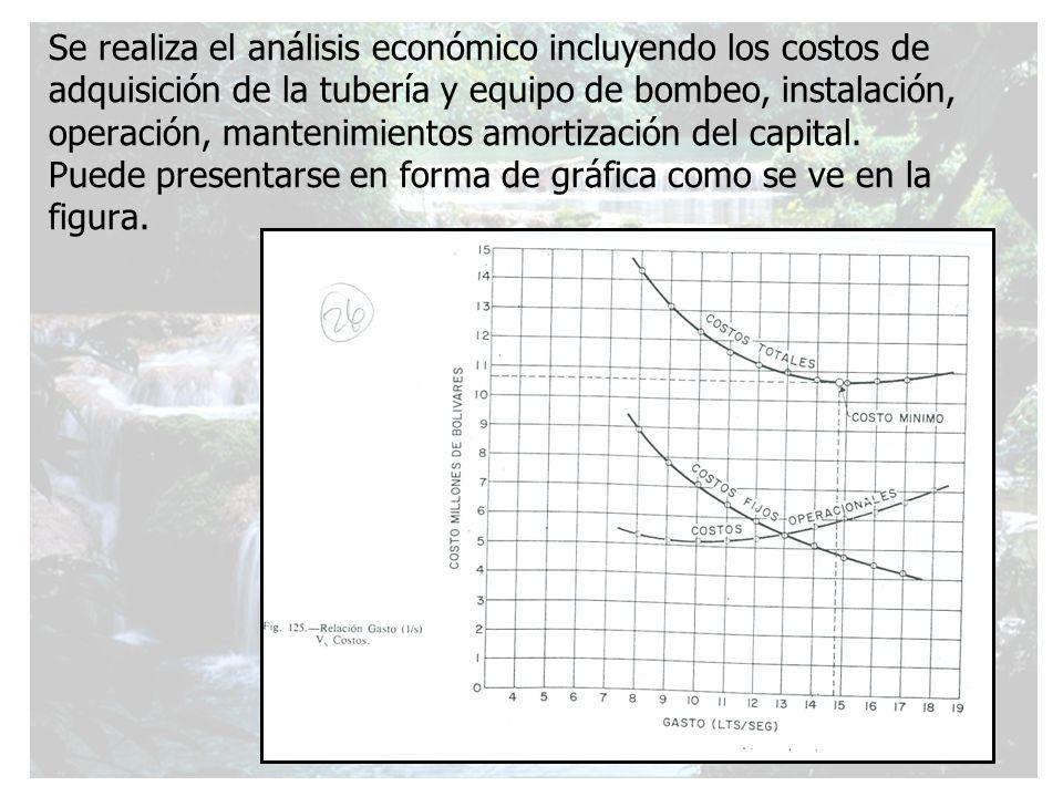 Se realiza el análisis económico incluyendo los costos de adquisición de la tubería y equipo de bombeo, instalación, operación, mantenimientos amortiz