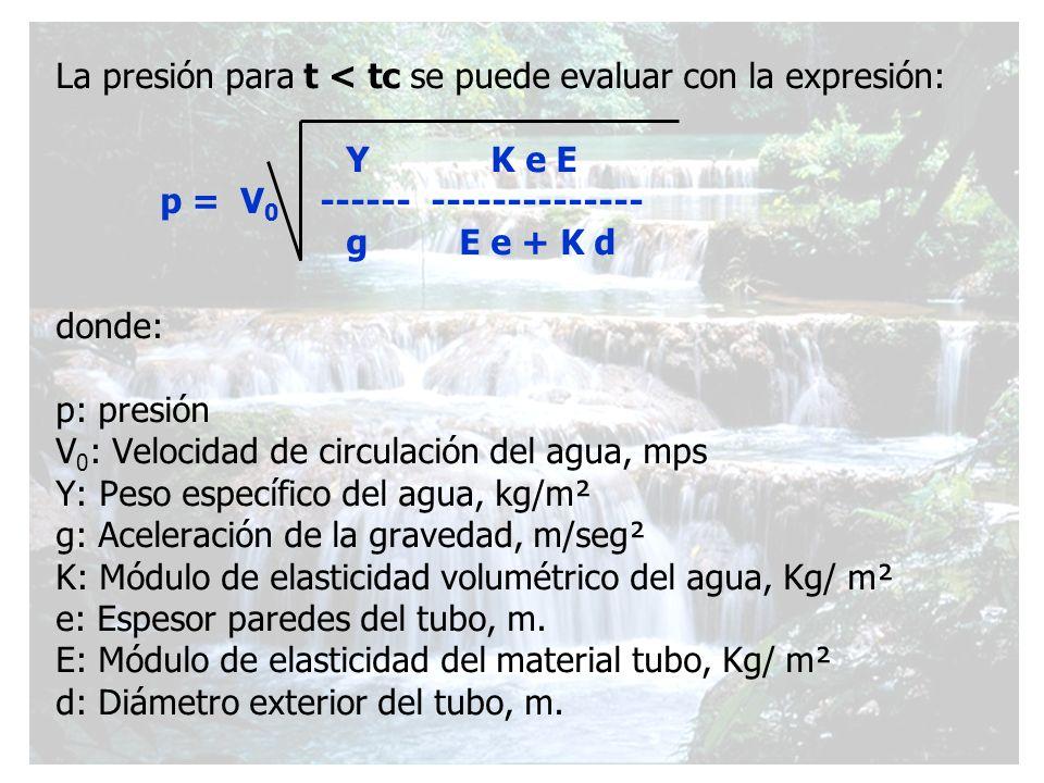 La presión para t < tc se puede evaluar con la expresión: Υ K e E p = V 0 ------ -------------- g E e + K d donde: p: presión V 0 : Velocidad de circu