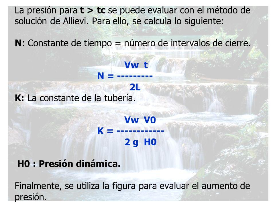 La presión para t > tc se puede evaluar con el método de solución de Allievi. Para ello, se calcula lo siguiente: N: Constante de tiempo = número de i