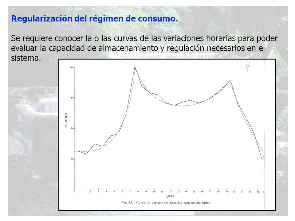 Regularización del régimen de consumo. Se requiere conocer la o las curvas de las variaciones horarias para poder evaluar la capacidad de almacenamien