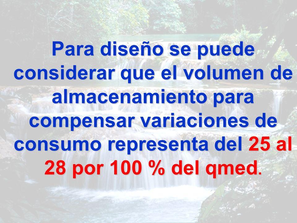 Para diseño se puede considerar que el volumen de almacenamiento para compensar variaciones de consumo representa del 25 al 28 por 100 % del qmed.