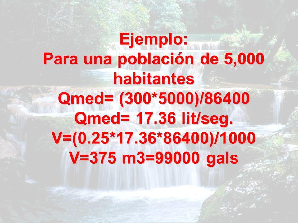 Ejemplo: Para una población de 5,000 habitantes Qmed= (300*5000)/86400 Qmed= 17.36 lit/seg. V=(0.25*17.36*86400)/1000 V=375 m3=99000 gals