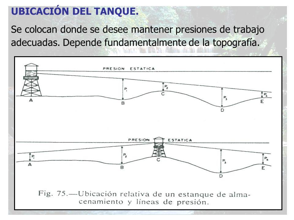 UBICACIÓN DEL TANQUE. Se colocan donde se desee mantener presiones de trabajo adecuadas. Depende fundamentalmente de la topografía.