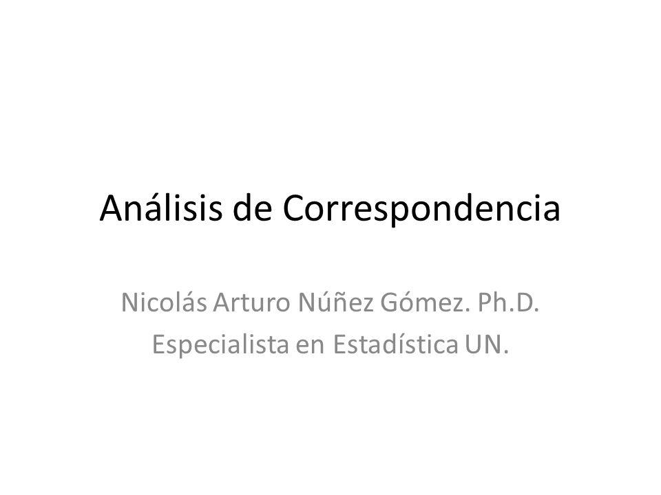Análisis de Correspondencia Nicolás Arturo Núñez Gómez. Ph.D. Especialista en Estadística UN.