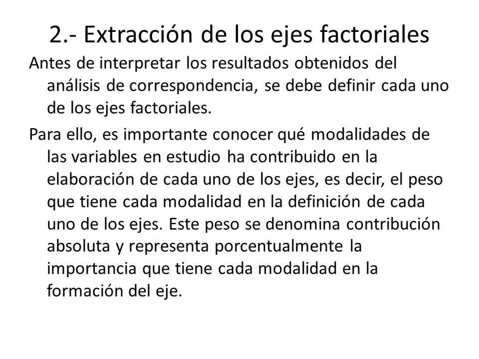 2.- Extracción de los ejes factoriales Antes de interpretar los resultados obtenidos del análisis de correspondencia, se debe definir cada uno de los