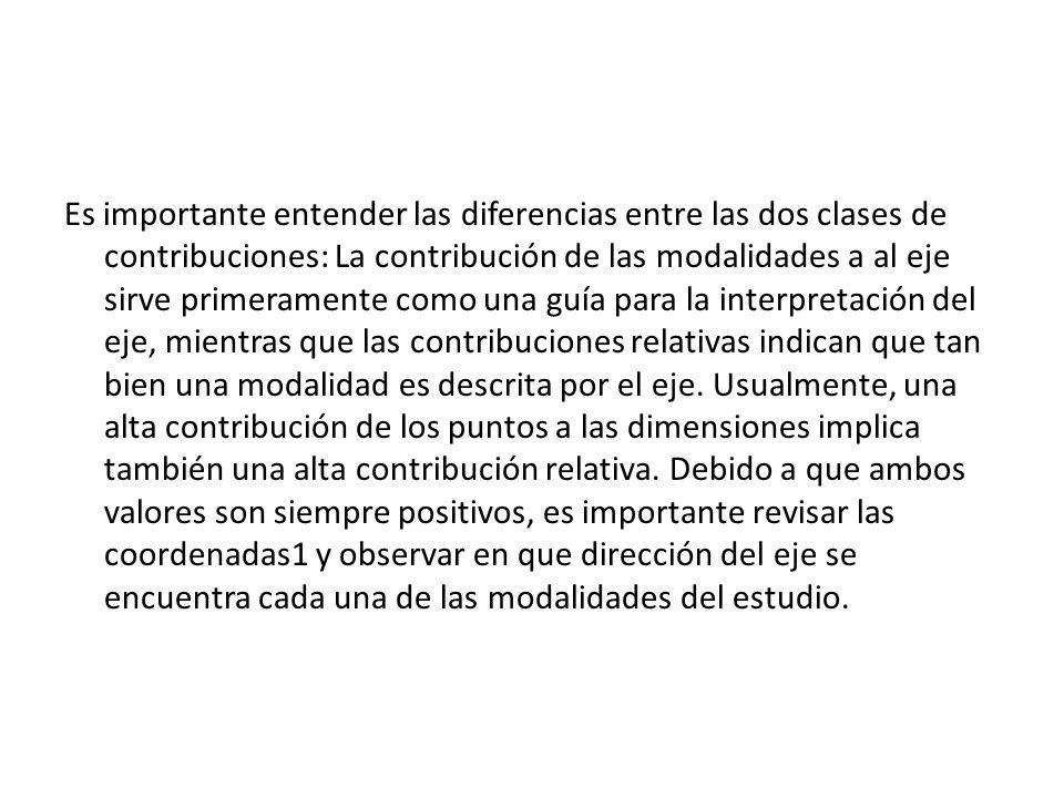 Es importante entender las diferencias entre las dos clases de contribuciones: La contribución de las modalidades a al eje sirve primeramente como una