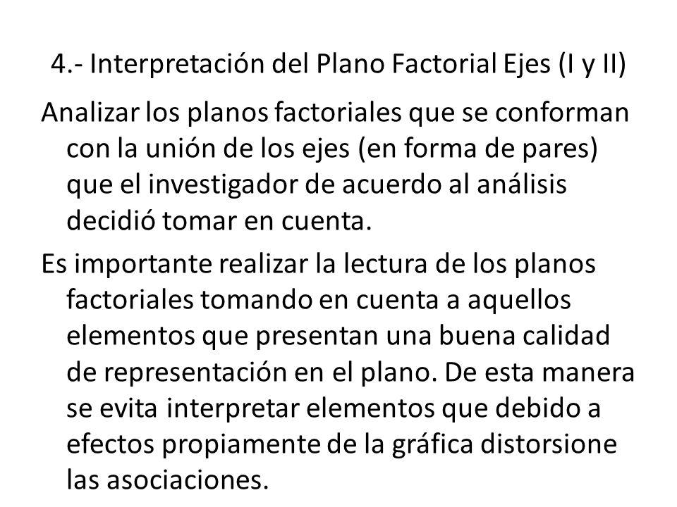 4.- Interpretación del Plano Factorial Ejes (I y II) Analizar los planos factoriales que se conforman con la unión de los ejes (en forma de pares) que