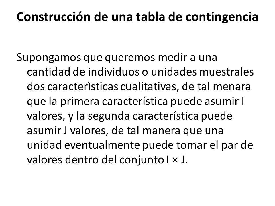 Construcción de una tabla de contingencia Supongamos que queremos medir a una cantidad de individuos o unidades muestrales dos caracterìsticas cualita