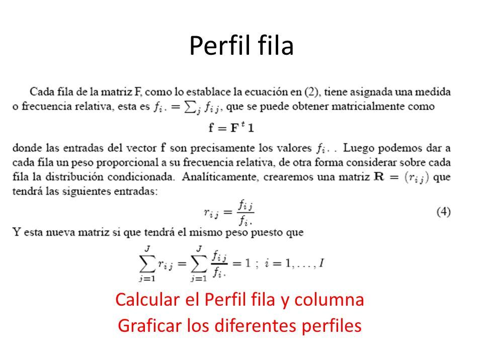 Perfil fila Calcular el Perfil fila y columna Graficar los diferentes perfiles
