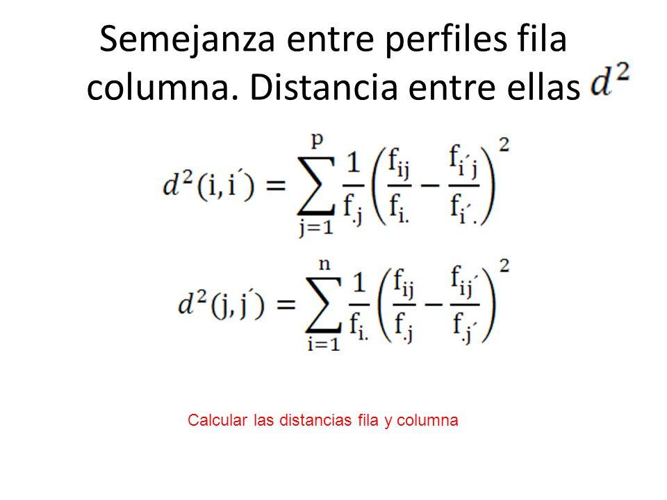 Semejanza entre perfiles fila columna. Distancia entre ellas Calcular las distancias fila y columna