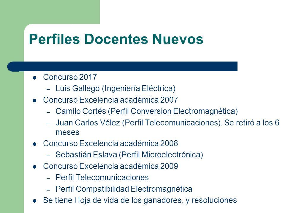 Perfiles Docentes Nuevos Concurso 2017 – Luis Gallego (Ingeniería Eléctrica) Concurso Excelencia académica 2007 – Camilo Cortés (Perfil Conversion Ele