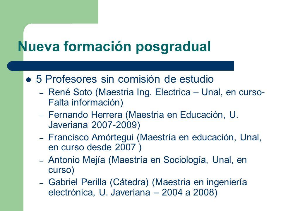 Nueva formación posgradual 5 Profesores sin comisión de estudio – René Soto (Maestria Ing. Electrica – Unal, en curso- Falta información) – Fernando H