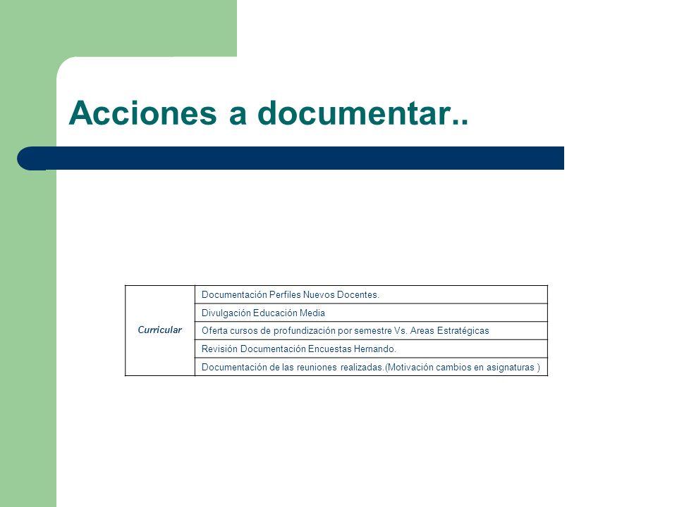 Acciones a documentar.. Curricular Documentación Perfiles Nuevos Docentes. Divulgación Educación Media Oferta cursos de profundización por semestre Vs