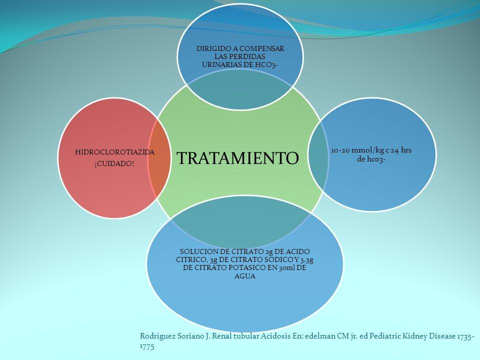TRATAMIENTO DIRIGIDO A COMPENSAR LAS PERDIDAS URINARIAS DE HCO3- 10-20 mmol/kg c 24 hrs de hco3- SOLUCION DE CITRATO 2g DE ACIDO CITRICO, 3g DE CITRAT