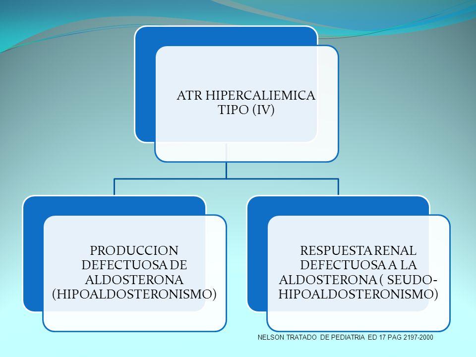 ATR HIPERCALIEMICA TIPO (IV) PRODUCCION DEFECTUOSA DE ALDOSTERONA (HIPOALDOSTERONISMO) RESPUESTA RENAL DEFECTUOSA A LA ALDOSTERONA ( SEUDO- HIPOALDOST