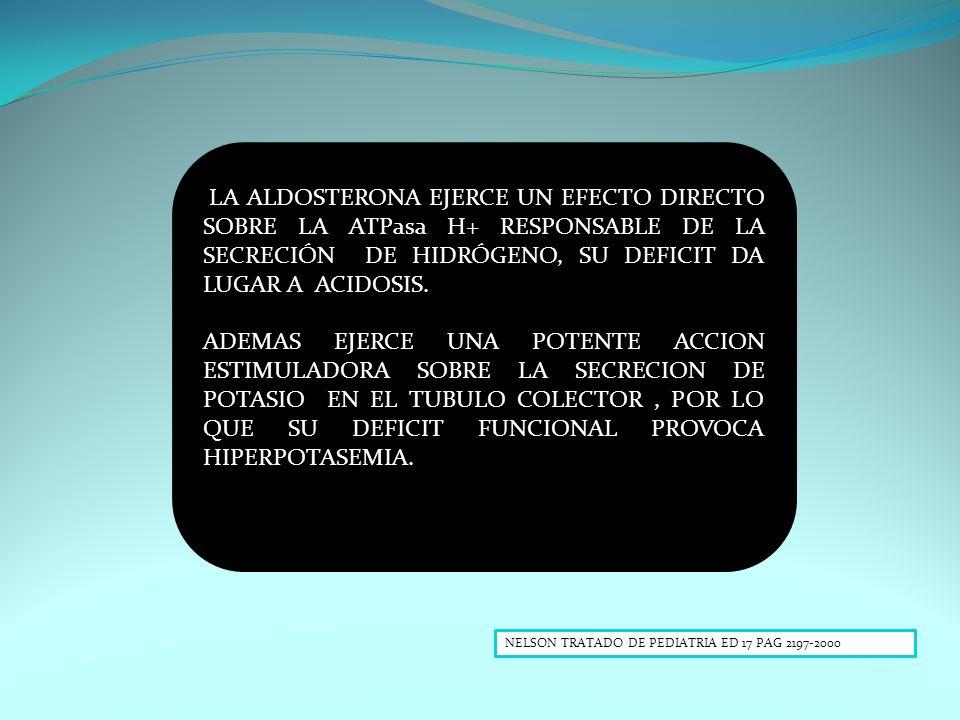 LA ALDOSTERONA EJERCE UN EFECTO DIRECTO SOBRE LA ATPasa H+ RESPONSABLE DE LA SECRECIÓN DE HIDRÓGENO, SU DEFICIT DA LUGAR A ACIDOSIS. ADEMAS EJERCE UNA