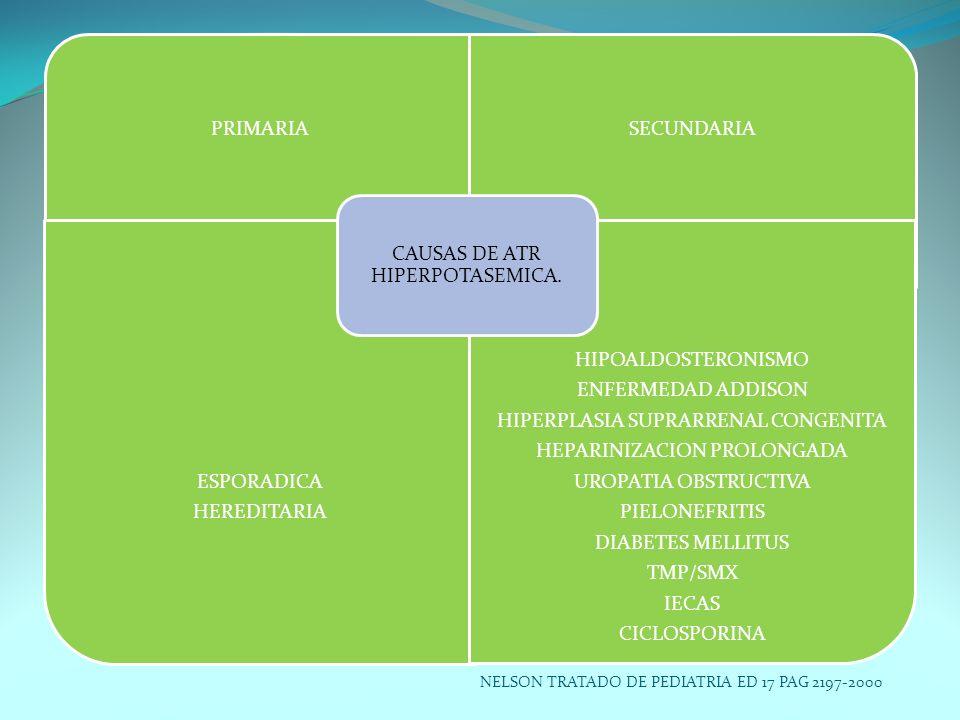 PRIMARIASECUNDARIA ESPORADICA HEREDITARIA HIPOALDOSTERONISMO ENFERMEDAD ADDISON HIPERPLASIA SUPRARRENAL CONGENITA HEPARINIZACION PROLONGADA UROPATIA O