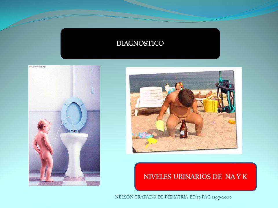 DIAGNOSTICO NIVELES URINARIOS DE NA Y K NELSON TRATADO DE PEDIATRIA ED 17 PAG 2197-2000