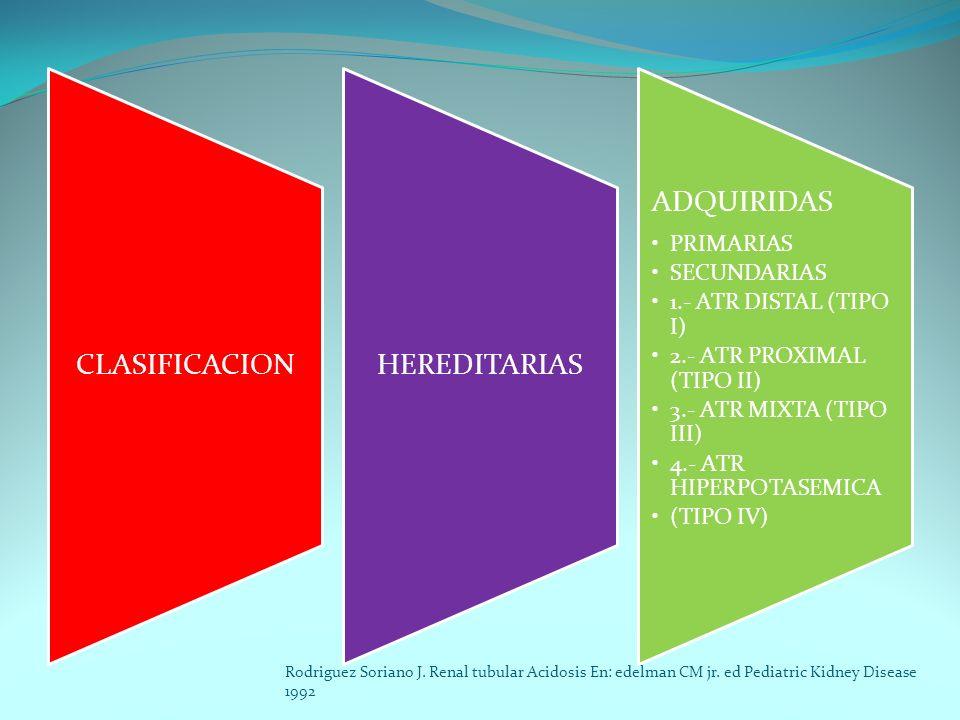 CLASIFICACIONHEREDITARIAS ADQUIRIDAS PRIMARIAS SECUNDARIAS 1.- ATR DISTAL (TIPO I) 2.- ATR PROXIMAL (TIPO II) 3.- ATR MIXTA (TIPO III) 4.- ATR HIPERPO