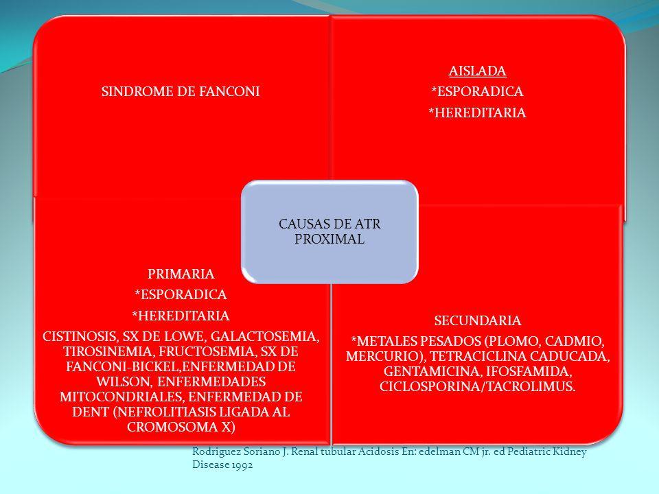 SINDROME DE FANCONI AISLADA *ESPORADICA *HEREDITARIA PRIMARIA *ESPORADICA *HEREDITARIA CISTINOSIS, SX DE LOWE, GALACTOSEMIA, TIROSINEMIA, FRUCTOSEMIA,
