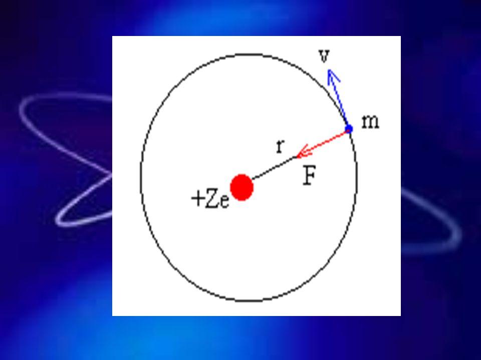 Fallas Atomo de Hidrogeno.Electrones con diferente energía.