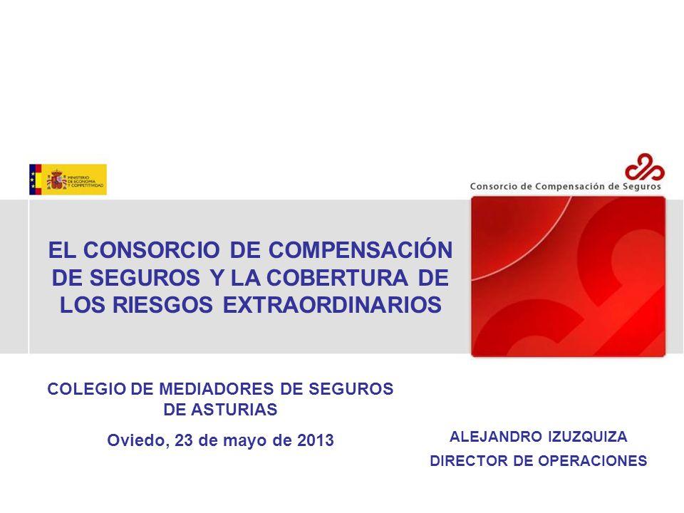 EL CONSORCIO DE COMPENSACIÓN DE SEGUROS Y LA COBERTURA DE LOS RIESGOS EXTRAORDINARIOS ALEJANDRO IZUZQUIZA DIRECTOR DE OPERACIONES COLEGIO DE MEDIADORE
