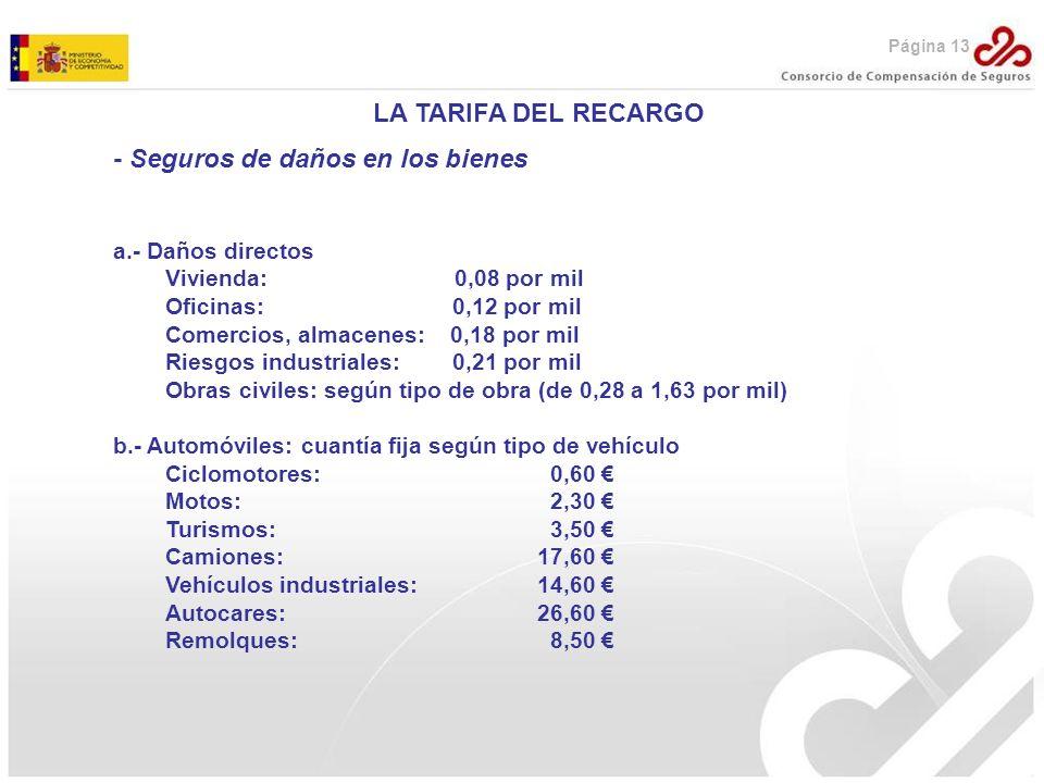 LA TARIFA DEL RECARGO - Seguros de daños en los bienes a.- Daños directos Vivienda: 0,08 por mil Oficinas: 0,12 por mil Comercios, almacenes: 0,18 por