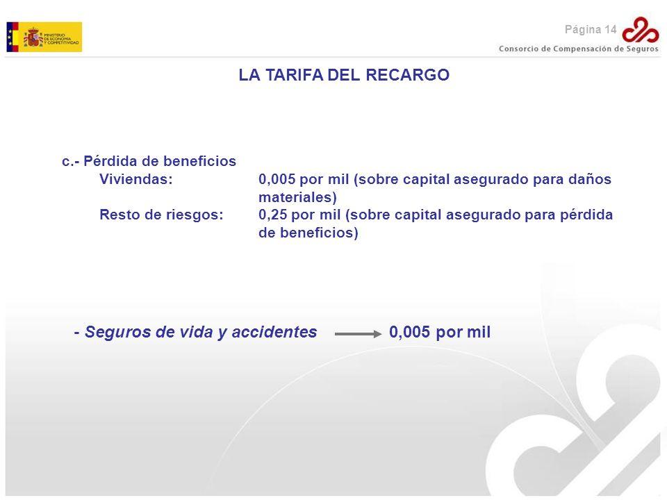 LA TARIFA DEL RECARGO c.- Pérdida de beneficios Viviendas:0,005 por mil (sobre capital asegurado para daños materiales) Resto de riesgos:0,25 por mil