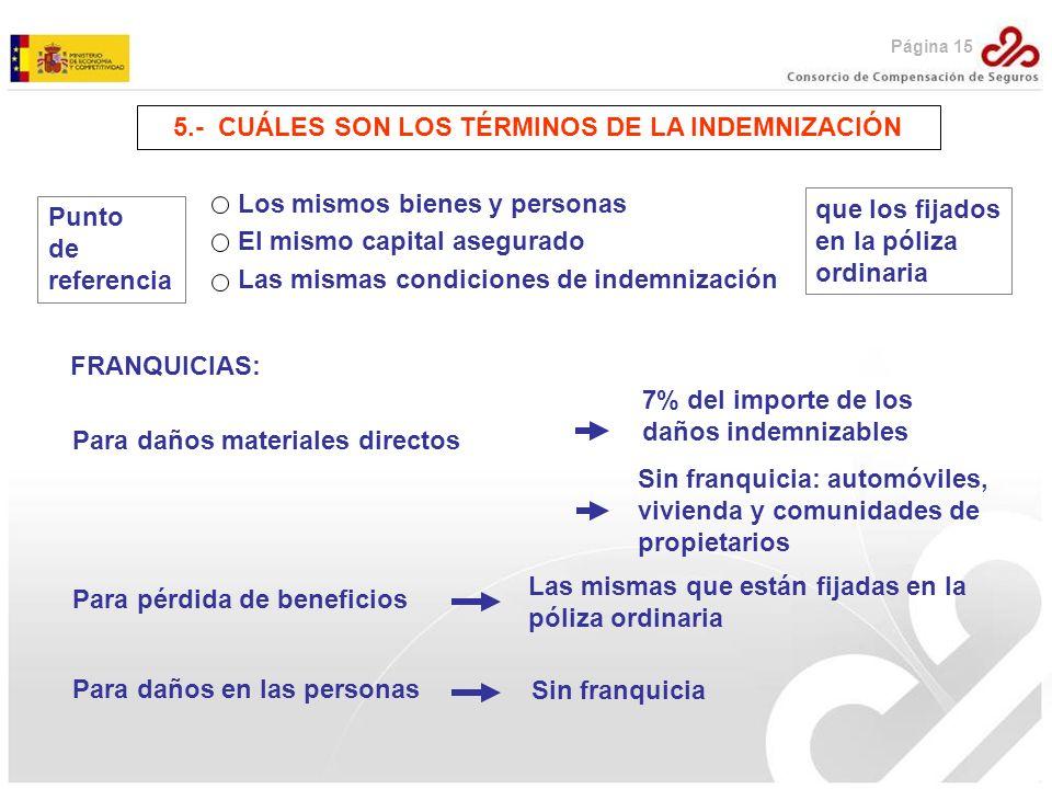 5.- CUÁLES SON LOS TÉRMINOS DE LA INDEMNIZACIÓN Punto de referencia Los mismos bienes y personas El mismo capital asegurado Las mismas condiciones de