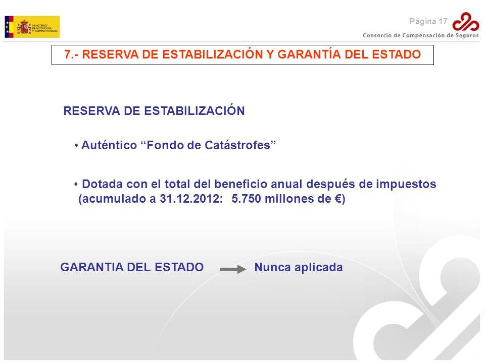 7.- RESERVA DE ESTABILIZACIÓN Y GARANTÍA DEL ESTADO RESERVA DE ESTABILIZACIÓN Auténtico Fondo de Catástrofes Dotada con el total del beneficio anual d