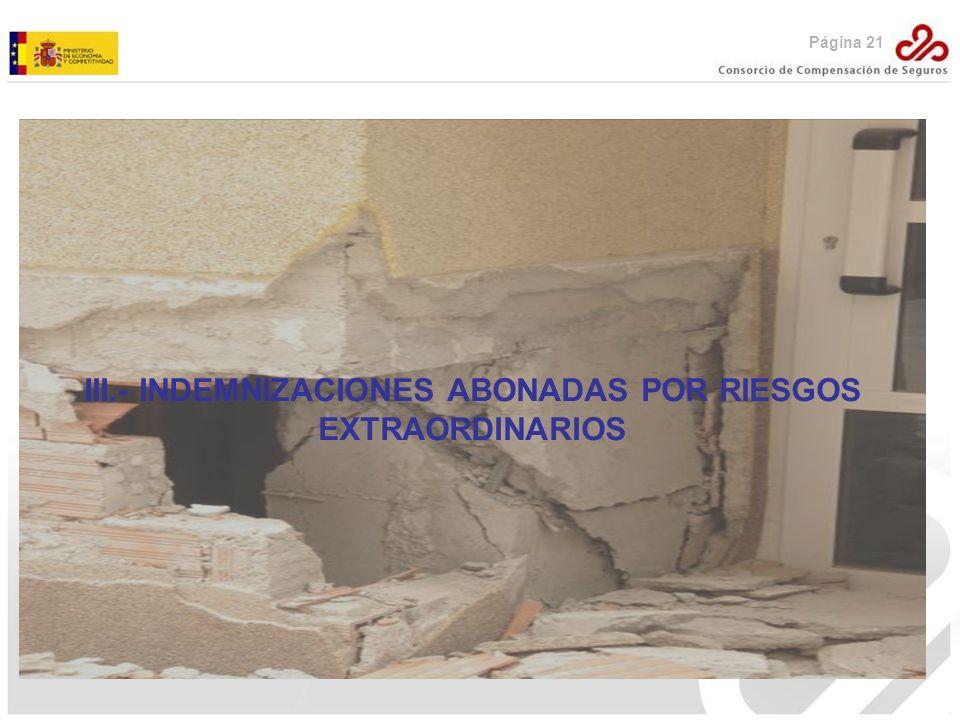 Página 21 III.- INDEMNIZACIONES ABONADAS POR RIESGOS EXTRAORDINARIOS