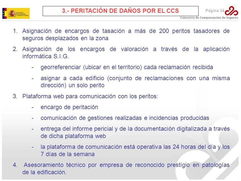 1.Asignación de encargos de tasación a más de 200 peritos tasadores de seguros desplazados en la zona 2.Asignación de los encargos de valoración a tra