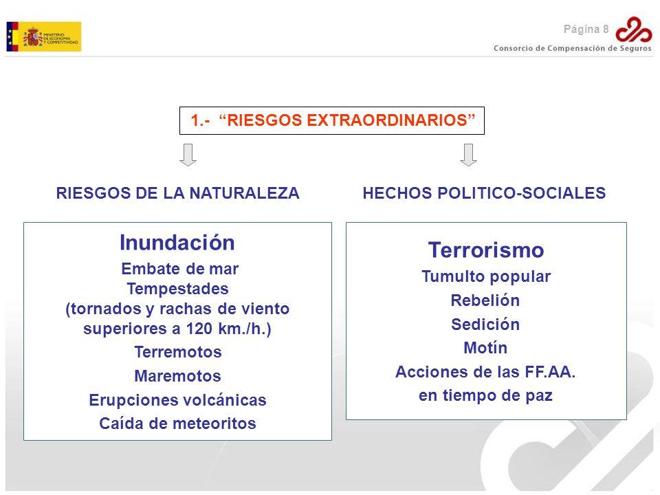 1.- RIESGOS EXTRAORDINARIOS RIESGOS DE LA NATURALEZAHECHOS POLITICO-SOCIALES Inundación Embate de mar Tempestades (tornados y rachas de viento superio