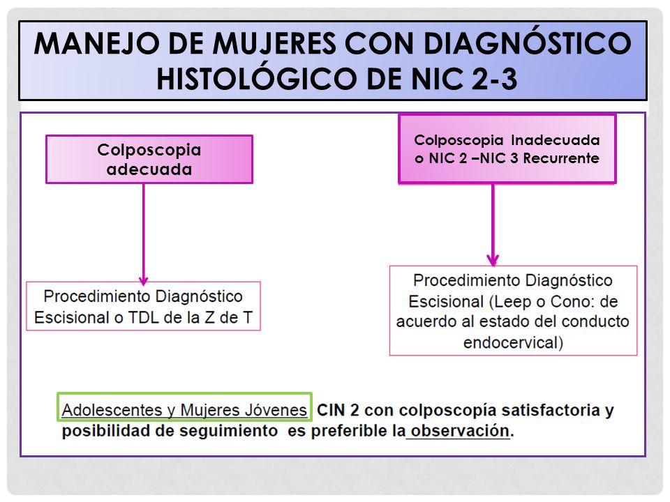 MANEJO DE MUJERES CON DIAGNÓSTICO HISTOLÓGICO DE NIC 2-3 Colposcopia adecuada Colposcopia Inadecuada o NIC 2 –NIC 3 Recurrente