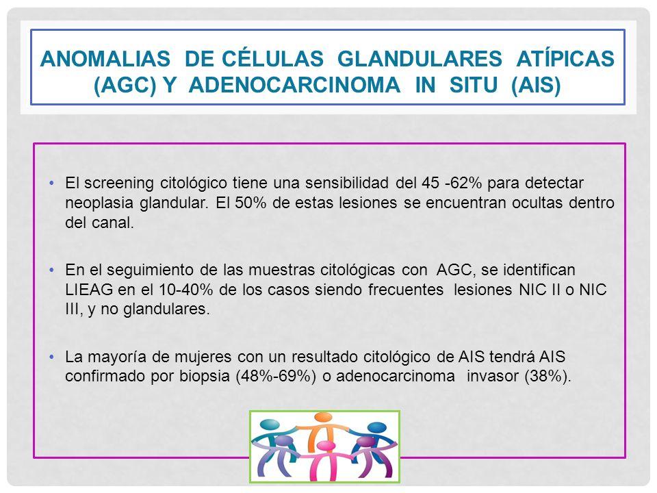 ANOMALIAS DE CÉLULAS GLANDULARES ATÍPICAS (AGC) Y ADENOCARCINOMA IN SITU (AIS) El screening citológico tiene una sensibilidad del 45 -62% para detecta