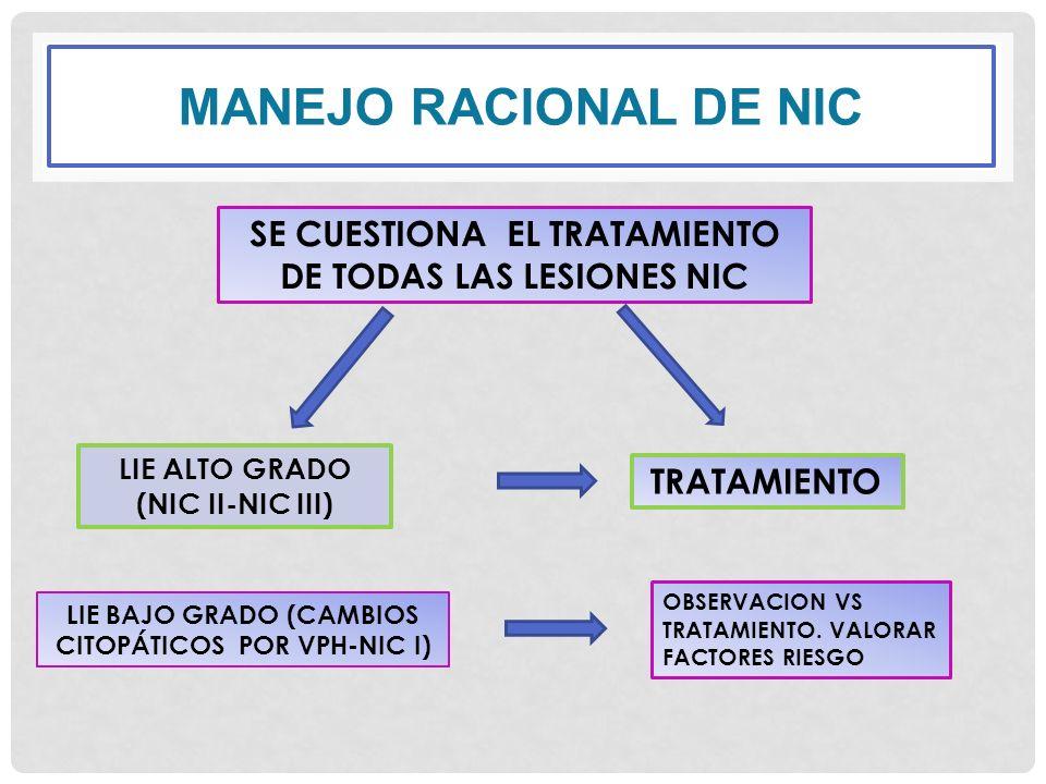 MANEJO RACIONAL DE NIC SE CUESTIONA EL TRATAMIENTO DE TODAS LAS LESIONES NIC LIE ALTO GRADO (NIC II-NIC III) LIE BAJO GRADO (CAMBIOS CITOPÁTICOS POR V