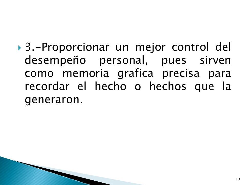 3.-Proporcionar un mejor control del desempeño personal, pues sirven como memoria grafica precisa para recordar el hecho o hechos que la generaron. 19