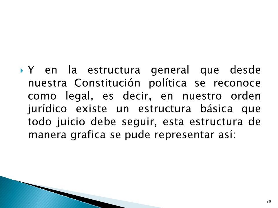 Y en la estructura general que desde nuestra Constitución política se reconoce como legal, es decir, en nuestro orden jurídico existe un estructura bá