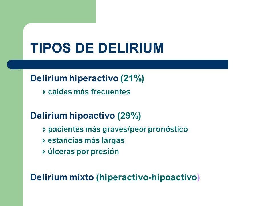 TIPOS DE DELIRIUM Delirium hiperactivo (21%) caídas más frecuentes Delirium hipoactivo (29%) pacientes más graves/peor pronóstico estancias más largas