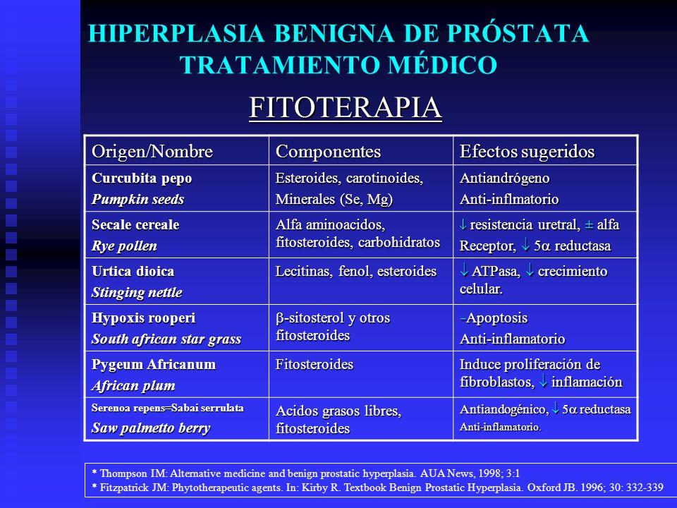 HIPERPLASIA BENIGNA DE PRÓSTATA TRATAMIENTO MÉDICO FITOTERAPIA Origen/NombreComponentes Efectos sugeridos Curcubita pepo Pumpkin seeds Esteroides, car
