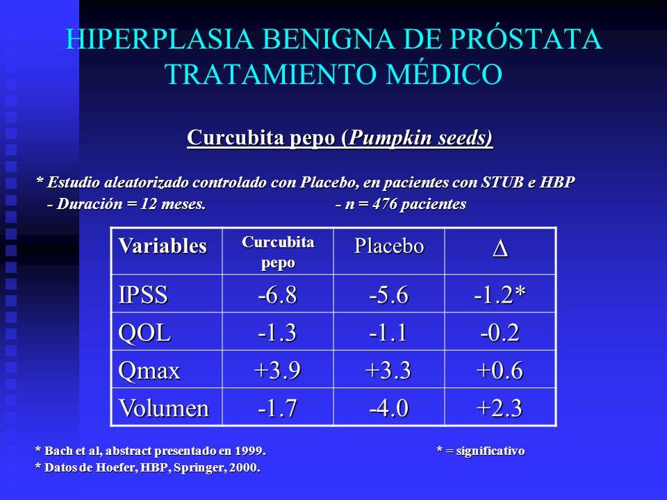 HIPERPLASIA BENIGNA DE PRÓSTATA TRATAMIENTO MÉDICO Curcubita pepo (Pumpkin seeds) * Estudio aleatorizado controlado con Placebo, en pacientes con STUB